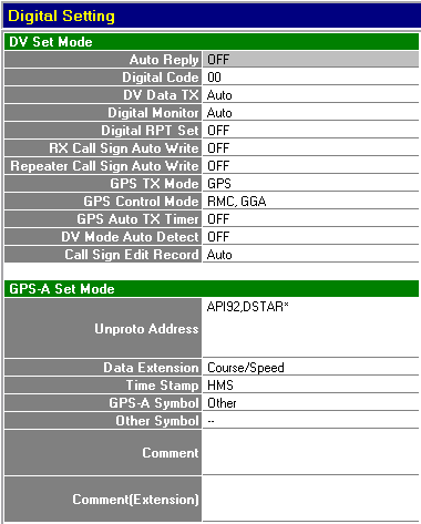 D-Star APRS with Icom IC-E29D & HM-175GPS mic | The MØTZO Blog